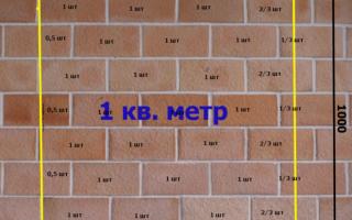 Как перевести метры в квадратные метры