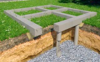 Фундаменты на буронабивных сваях с монолитным ростверком