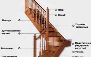 Как сделать угловую лестницу с площадкой