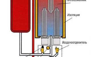 Электрический котел для теплого пола