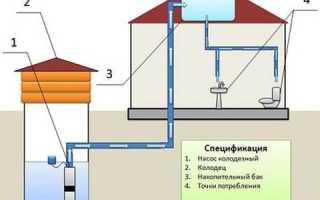 Схема водоснабжения частного дома с гидроаккумулятором