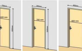 Стандартные размеры дверного проема