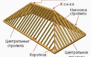 Вальмовая крыша на стропилах