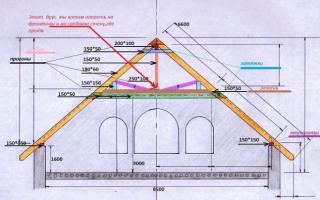 Как рассчитать высоту конька для двухскатной крыши