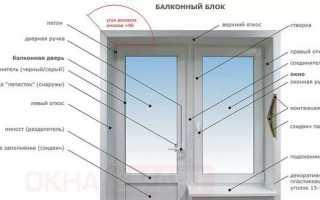 Регулировка пластиковых балконных дверей