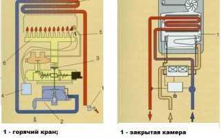 Как выбрать водонагреватель газовый
