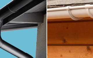 Водостоки металлические для крыши