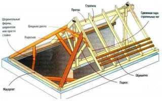 Трехскатная крыша дома