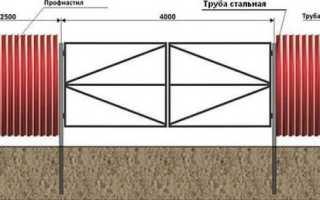 Изготовление ворот и калиток из профнастила