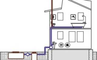 Вентиляция канализации частного дома